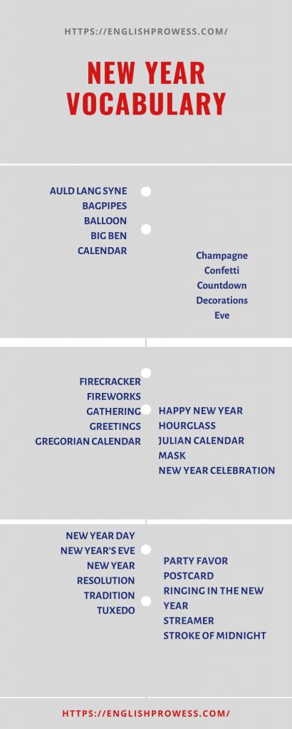 new year vocabulary, happy new year, new year celebration, new year's eve